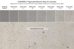 Concretal Lasur Dilution